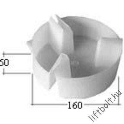 Kerek olajgyűjtő műanyag tálca 5-16 mm sínre