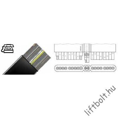 Úszókábel 16 x 0,75 + 1,5 + árnyékolt 2 x 0,5  mm2 - (telefonhoz)